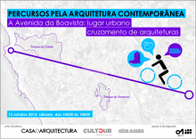 Avenida da Boavista: lugar urbano, cruzamento de arquiteturas